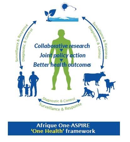 one health aspire